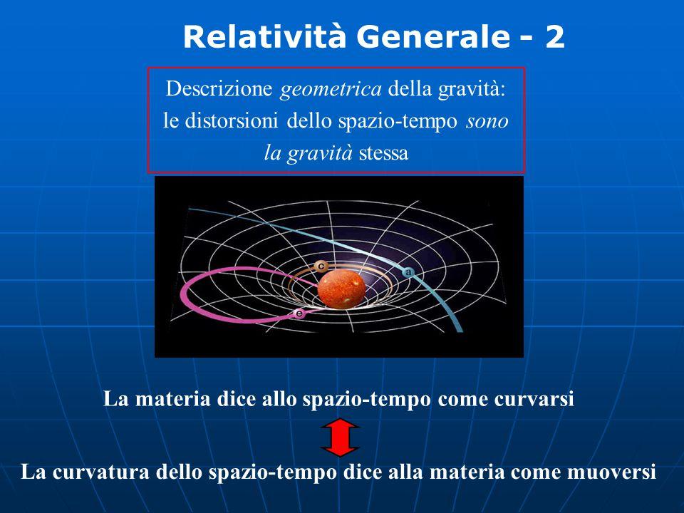 Effetti della gravità in sistema inerziale ~ sistema non inerziale Una persona in caduta libera non sente la gravità Una cabina accelerata in assenza