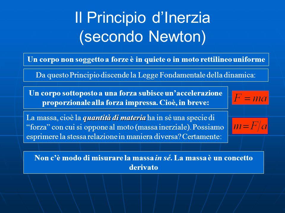 Il Principio d'Inerzia (secondo Newton) Un corpo non soggetto a forze è in quiete o in moto rettilineo uniforme Da questo Principio discende la Legge Fondamentale della dinamica: Un corpo sottoposto a una forza subisce un'accelerazione proporzionale alla forza impressa.