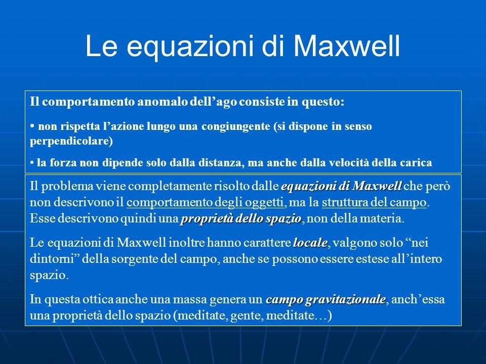 Le equazioni di Maxwell Il comportamento anomalo dell'ago consiste in questo: non rispetta l'azione lungo una congiungente (si dispone in senso perpendicolare) la forza non dipende solo dalla distanza, ma anche dalla velocità della carica equazioni di Maxwell proprietà dello spazio Il problema viene completamente risolto dalle equazioni di Maxwell che però non descrivono il comportamento degli oggetti, ma la struttura del campo.