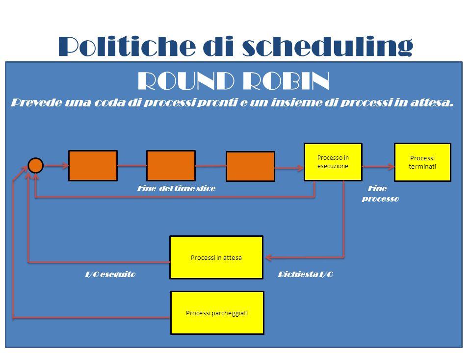 Si può raffinare la politica di Round Robin organizzando i processi pronti su diverse code corrispondenti alle priorità.