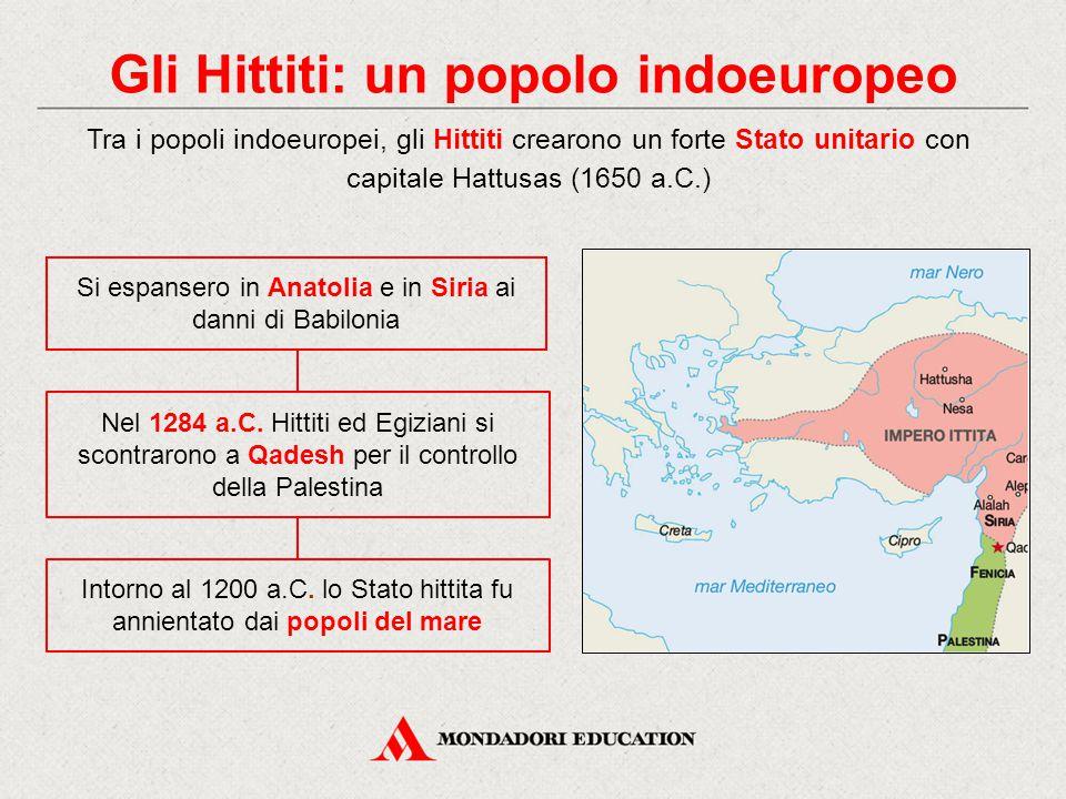 Gli Hittiti: un popolo indoeuropeo Tra i popoli indoeuropei, gli Hittiti crearono un forte Stato unitario con capitale Hattusas (1650 a.C.) Si espanse