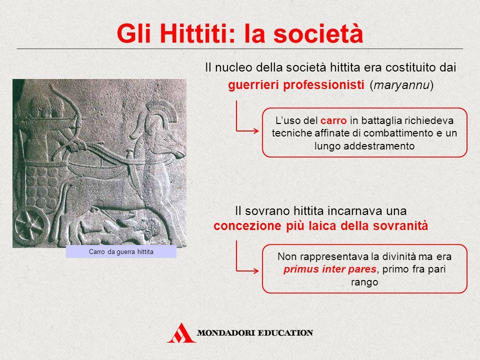 Gli Hittiti: la società Il nucleo della società hittita era costituito dai guerrieri professionisti (maryannu) L'uso del carro in battaglia richiedeva