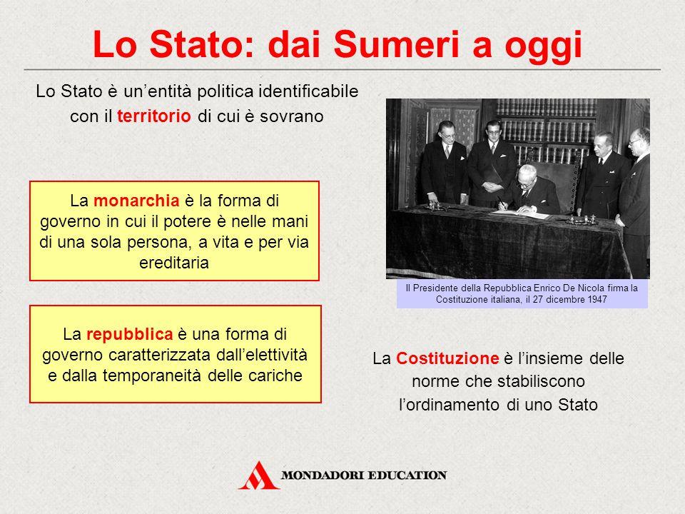 Lo Stato: dai Sumeri a oggi Lo Stato è un'entità politica identificabile con il territorio di cui è sovrano La Costituzione è l'insieme delle norme ch