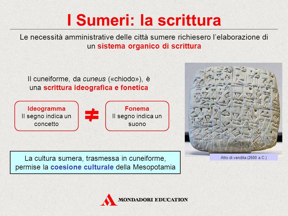 I Sumeri: la scrittura Ideogramma Il segno indica un concetto Il cuneiforme, da cuneus («chiodo»), è una scrittura ideografica e fonetica Le necessità