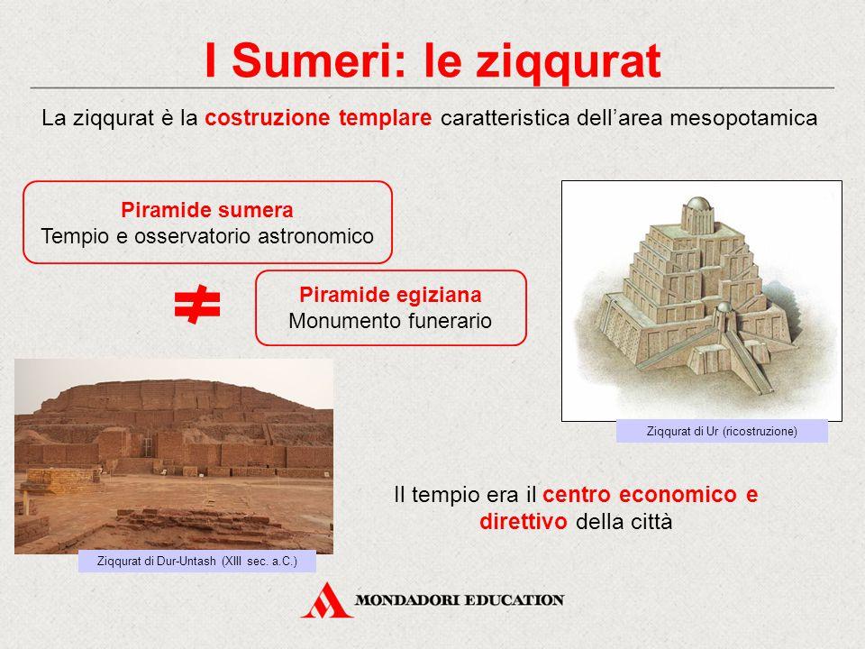 I Sumeri: le ziqqurat La ziqqurat è la costruzione templare caratteristica dell'area mesopotamica Piramide sumera Tempio e osservatorio astronomico Il