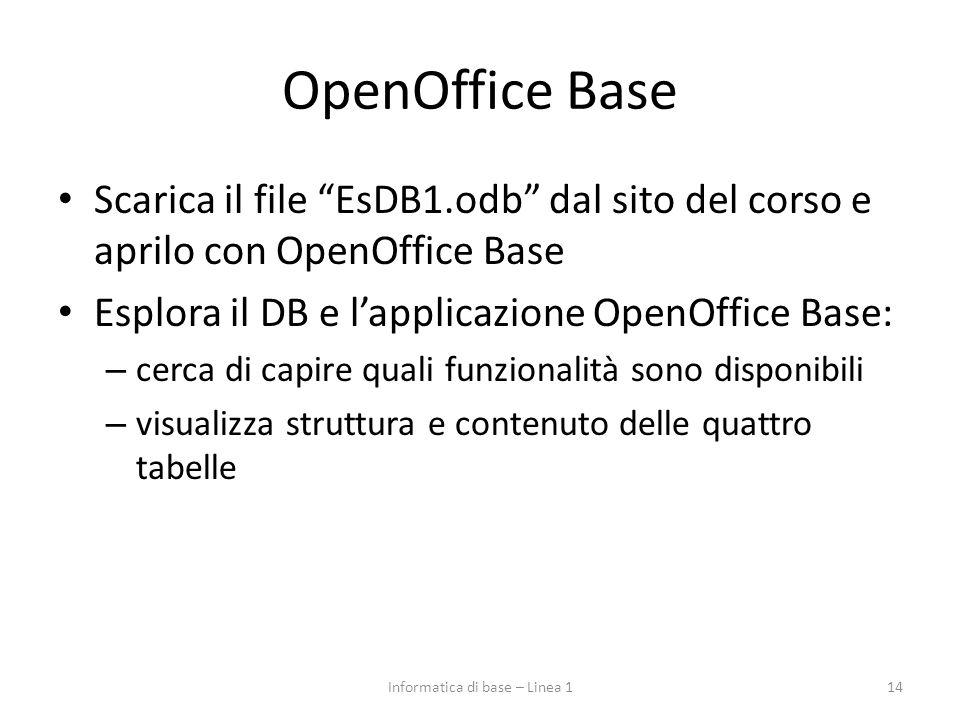 OpenOffice Base Scarica il file EsDB1.odb dal sito del corso e aprilo con OpenOffice Base Esplora il DB e l'applicazione OpenOffice Base: – cerca di capire quali funzionalità sono disponibili – visualizza struttura e contenuto delle quattro tabelle 14Informatica di base – Linea 1