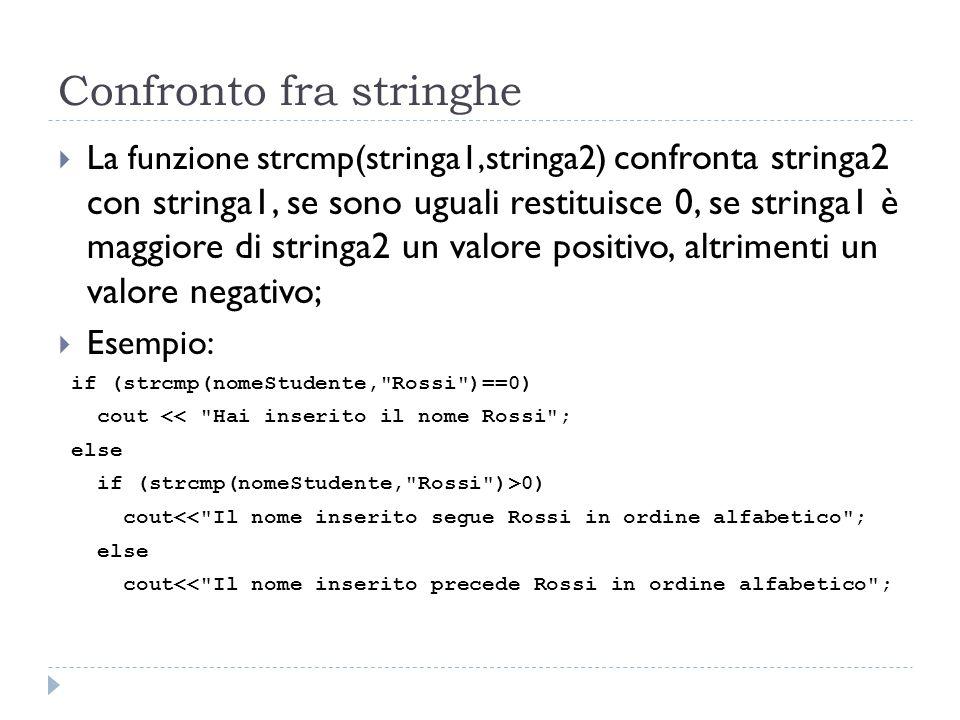 Libreria string.h  La libreria string.h rende disponibili molte funzioni standard per gestire le stringhe.:  strcpy(stringa1, stringa2) copia stringa2 su stringa1;  strncpy(stringa1, stringa2, n) copia i primi n caratteri di stringa2 in stringa1;  strcat(stringa1, stringa2) concatena stringa2 a stringa1;  strcmp(stringa1, stringa2) confronta stringa2 con stringa1, se sono uguali restituisce 0, se stringa1 è maggiore di stringa2 un valore positivo, altrimenti un valore negativo;  intero = atoi(stringa) converte una stringa in un intero;  reale = atof(stringa) converte una stringa in un valore in virgola mobile double;  intero = strlen(stringa) conta il numero di caratteri di una stringa;