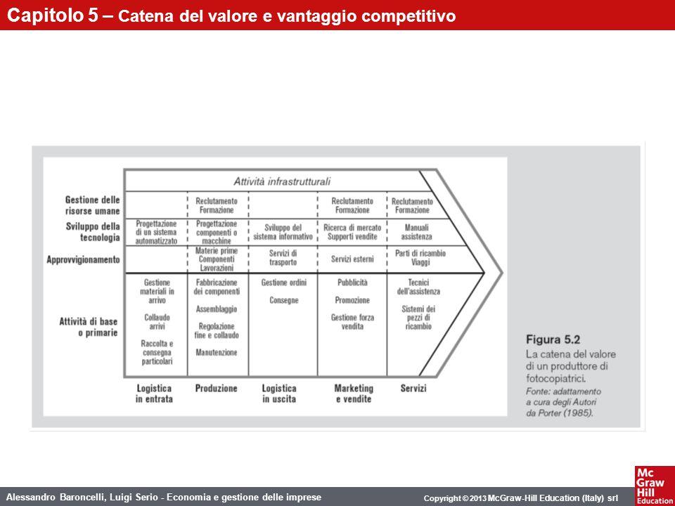 Capitolo 5 – Catena del valore e vantaggio competitivo Alessandro Baroncelli, Luigi Serio - Economia e gestione delle imprese Copyright © 2013 McGraw-Hill Education (Italy) srl