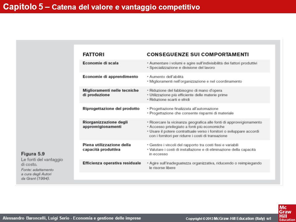 Capitolo 5 – Catena del valore e vantaggio competitivo Alessandro Baroncelli, Luigi Serio - Economia e gestione delle imprese Copyright © 2013 McGraw-