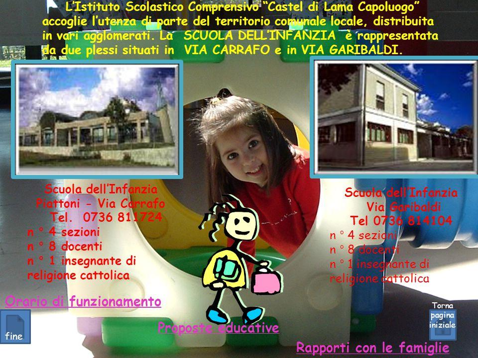 Scuola dell'Infanzia Piattoni - Via Carrafo Tel. 0736 811724 n ° 4 sezioni n ° 8 docenti n ° 1 insegnante di religione cattolica Scuola dell'Infanzia