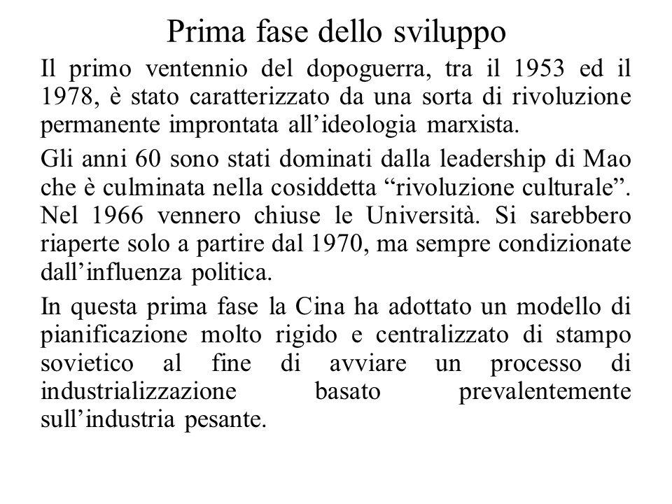 Prima fase dello sviluppo Il primo ventennio del dopoguerra, tra il 1953 ed il 1978, è stato caratterizzato da una sorta di rivoluzione permanente improntata all'ideologia marxista.
