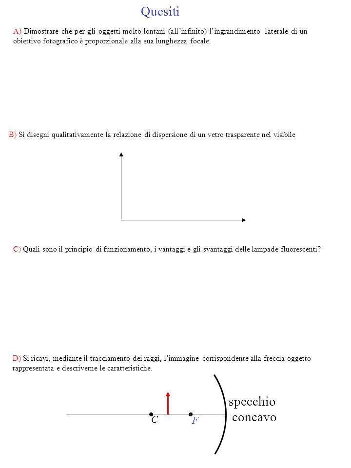 C) Quali sono il principio di funzionamento, i vantaggi e gli svantaggi delle lampade fluorescenti? B) Si disegni qualitativamente la relazione di dis