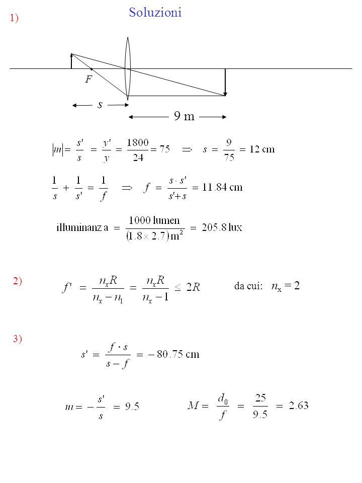 Soluzioni 2) da cui: n x = 2 1) s 9 m F 3)