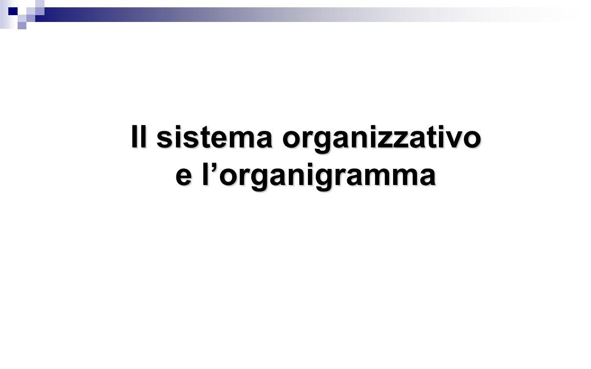 Il sistema organizzativo e l'organigramma