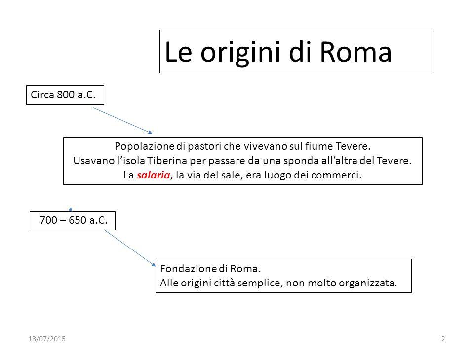 Le origini di Roma Circa 800 a.C. 700 – 650 a.C. Popolazione di pastori che vivevano sul fiume Tevere. Usavano l'isola Tiberina per passare da una spo