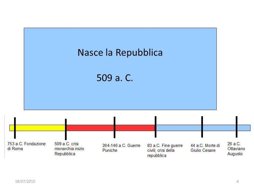 Nasce la Repubblica 509 a. C. 18/07/20154
