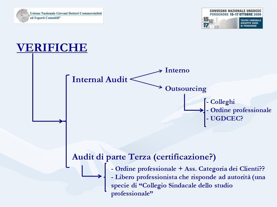 VERIFICHE Internal Audit Audit di parte Terza (certificazione ) Interno Outsourcing - Colleghi - Ordine professionale - UGDCEC.