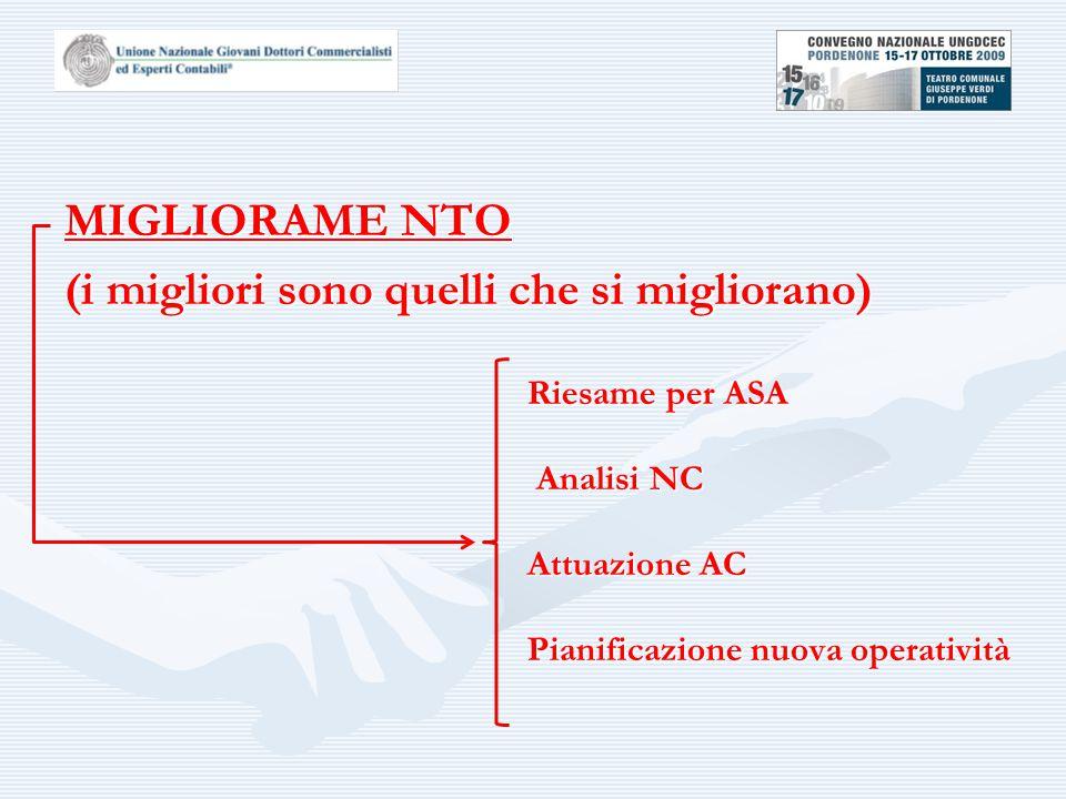 MIGLIORAME NTO (i migliori sono quelli che si migliorano) Riesame per ASA Analisi NC Analisi NC Attuazione AC Pianificazione nuova operatività