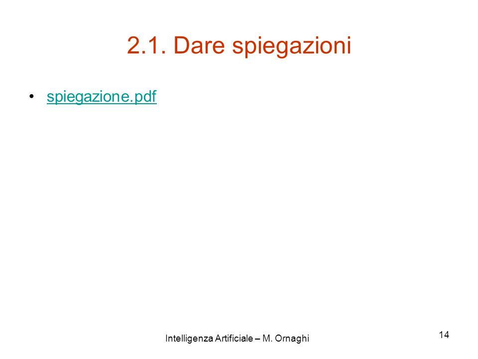 Intelligenza Artificiale – M. Ornaghi 14 2.1. Dare spiegazioni spiegazione.pdf
