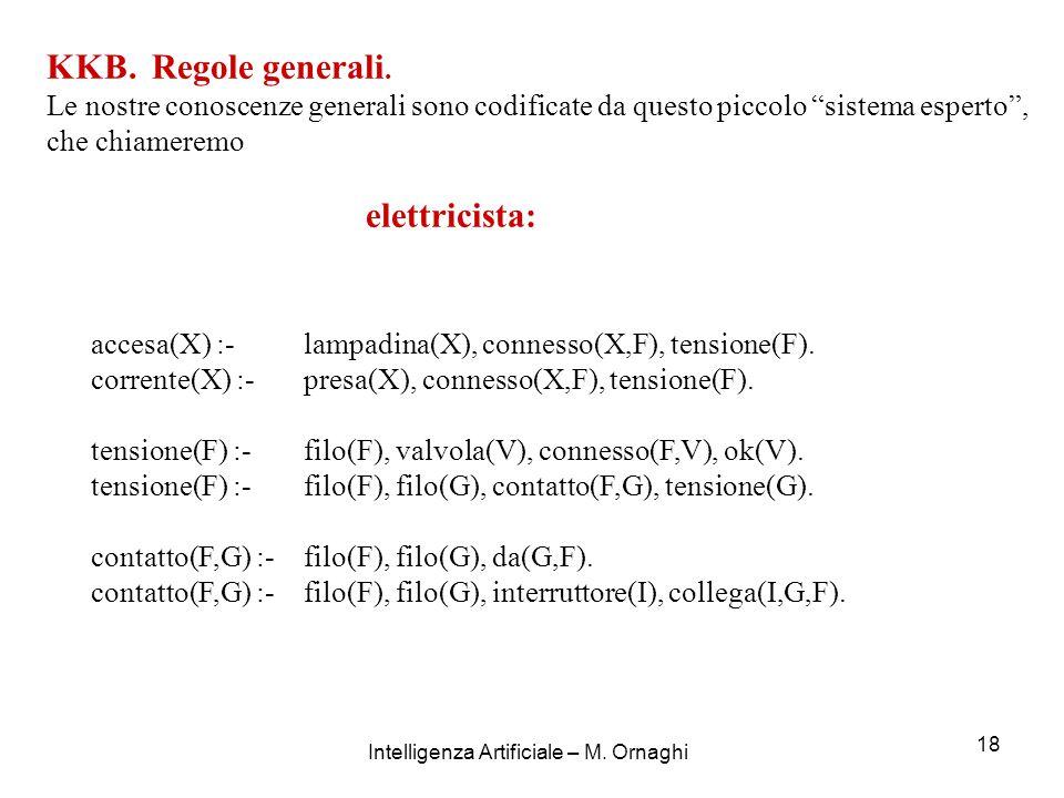 Intelligenza Artificiale – M. Ornaghi 18 accesa(X) :- lampadina(X), connesso(X,F), tensione(F).