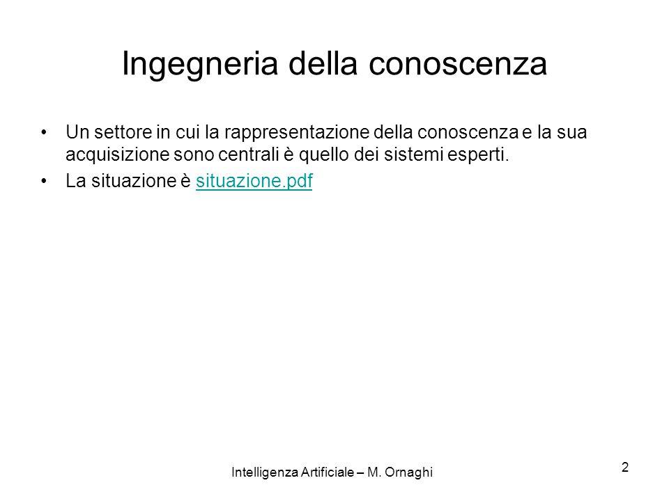 Intelligenza Artificiale – M.Ornaghi 13 prove(true).