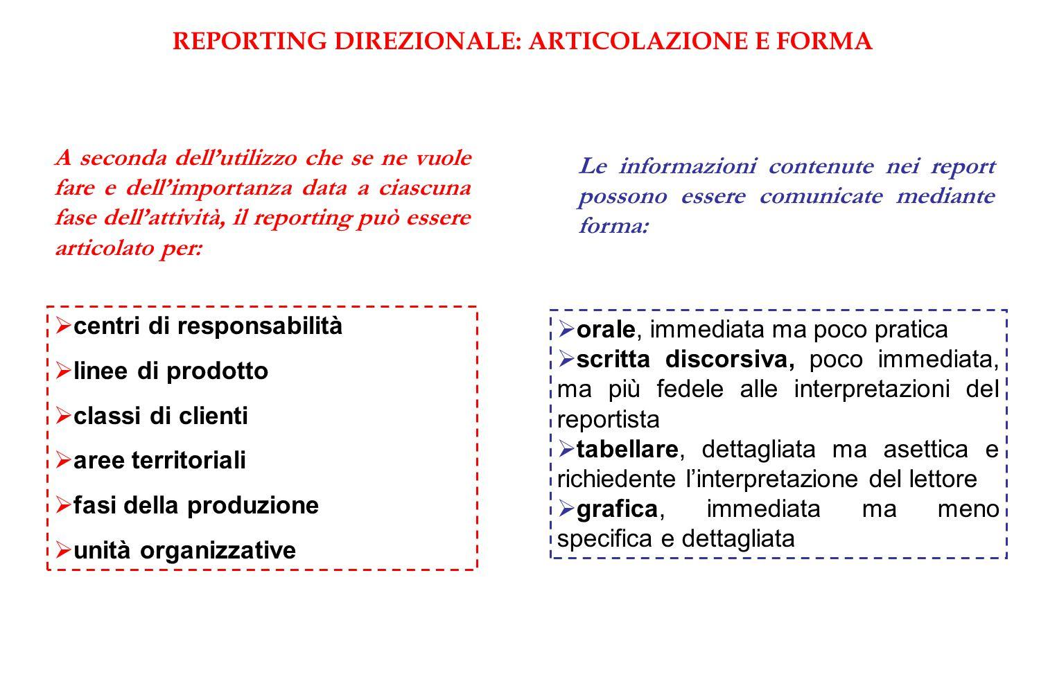 REPORTING DIREZIONALE: ARTICOLAZIONE E FORMA A seconda dell'utilizzo che se ne vuole fare e dell'importanza data a ciascuna fase dell'attività, il rep