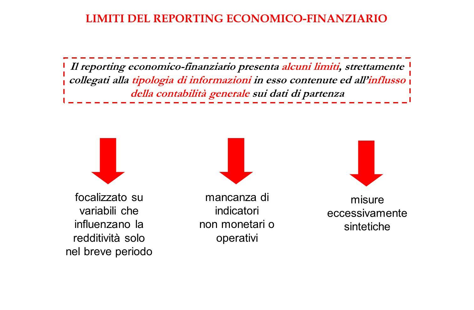 LIMITI DEL REPORTING ECONOMICO-FINANZIARIO Il reporting economico-finanziario presenta alcuni limiti, strettamente collegati alla tipologia di informa