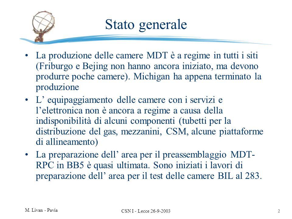 2 M. Livan - Pavia CSN I - Lecce 26-9-2003 Stato generale La produzione delle camere MDT è a regime in tutti i siti (Friburgo e Bejing non hanno ancor