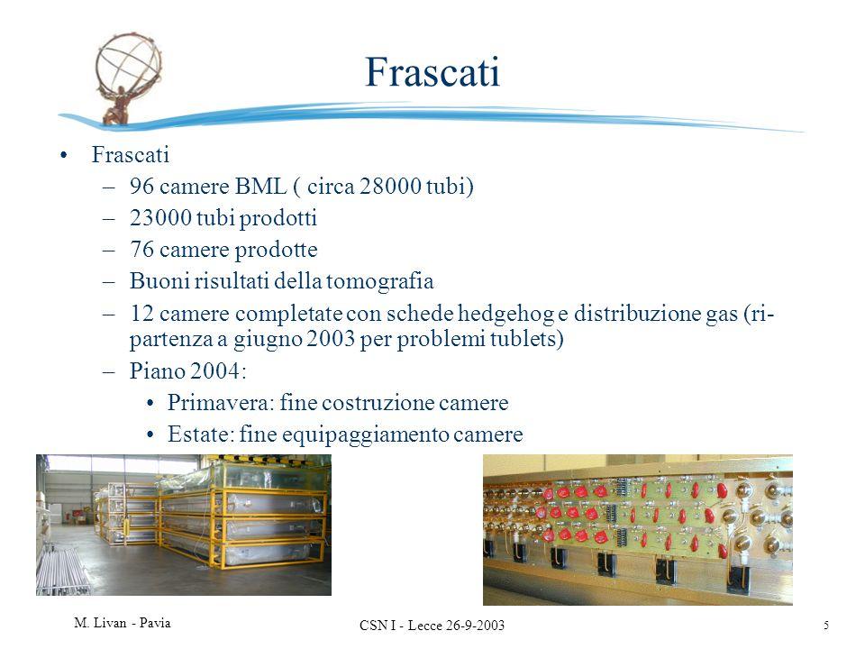 5 M. Livan - Pavia CSN I - Lecce 26-9-2003 Frascati –96 camere BML ( circa 28000 tubi) –23000 tubi prodotti –76 camere prodotte –Buoni risultati della