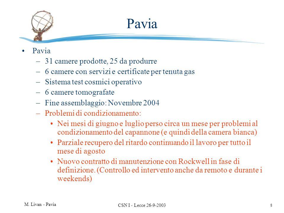 8 M. Livan - Pavia CSN I - Lecce 26-9-2003 Pavia –31 camere prodotte, 25 da produrre –6 camere con servizi e certificate per tenuta gas –Sistema test