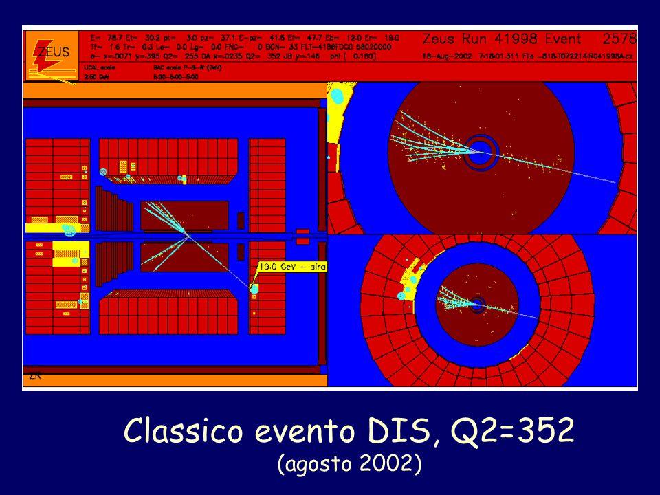 Classico evento DIS, Q2=352 (agosto 2002)