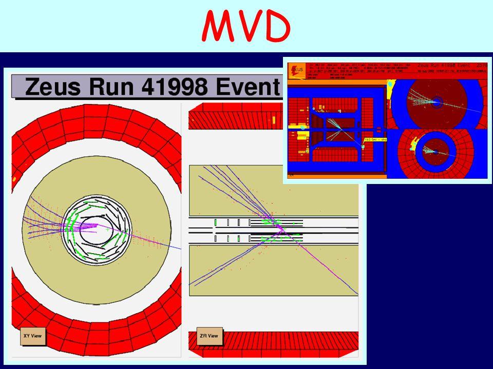 MVD: stato MVD operato correntemente dalle persone in shift –Accensione, presa dati –Run di pedestals, TestPulse, curve IV Soddisfacente transizione dalla fase expert mode a componente stabile –Problemi di DAQ non più di 1/week Problemi: – umidità dell'aria >55% a volte impedisce l'accensione Dovuta all'aria convogliata per impedire ghiaccio in GO .