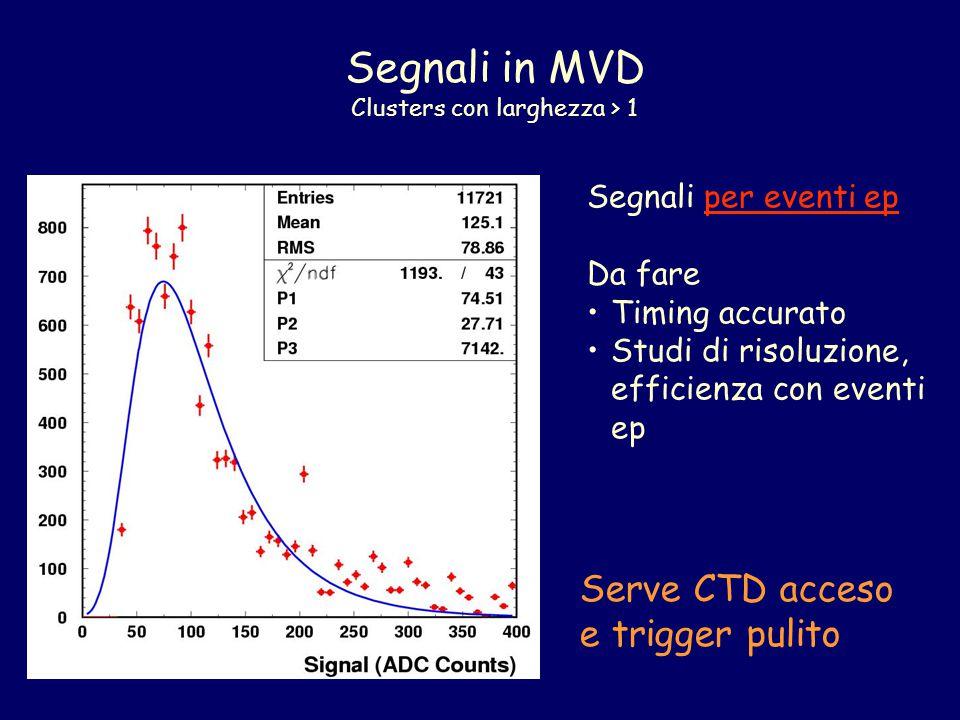 Segnali in MVD Clusters con larghezza > 1 Segnali per eventi ep Da fare Timing accurato Studi di risoluzione, efficienza con eventi ep Serve CTD acceso e trigger pulito