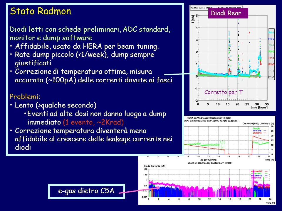 Stato Radmon Diodi letti con schede preliminari, ADC standard, monitor e dump software Affidabile, usato da HERA per beam tuning.