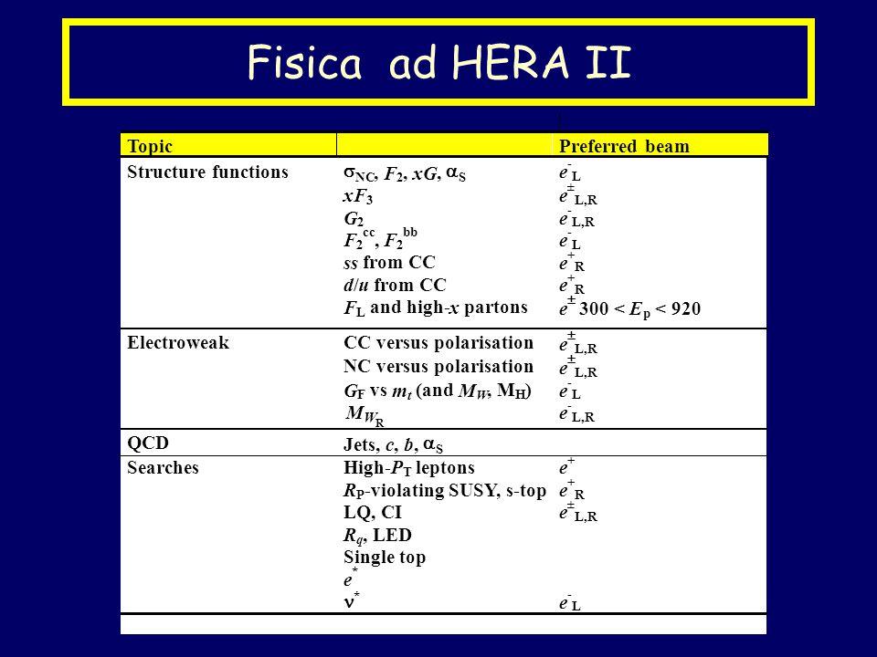 Fisica ad HERA II