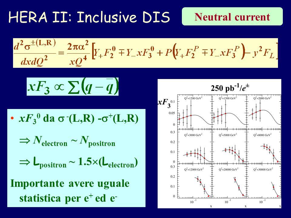 HERA II: Inclusive DIS Neutral current xF 3 0 da  - (L,R) -  + (L,R)  N electron ~ N positron  L positron ~ 1.5  ( L electron ) Importante avere uguale statistica per e + ed e -