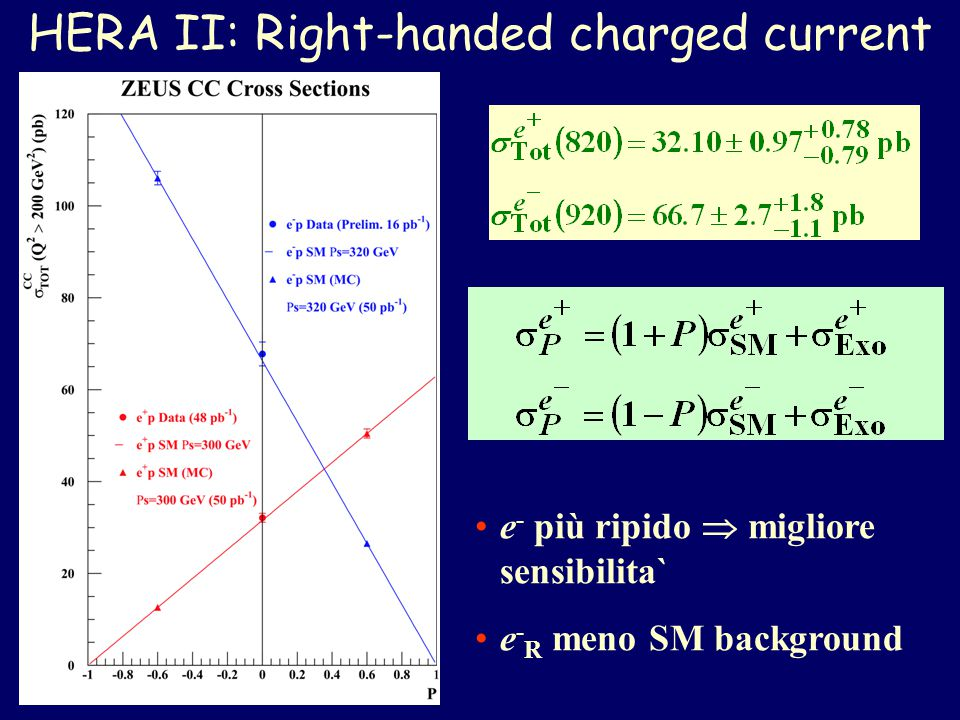 HERA II: Right-handed charged current e - più ripido  migliore sensibilita` e - R meno SM background