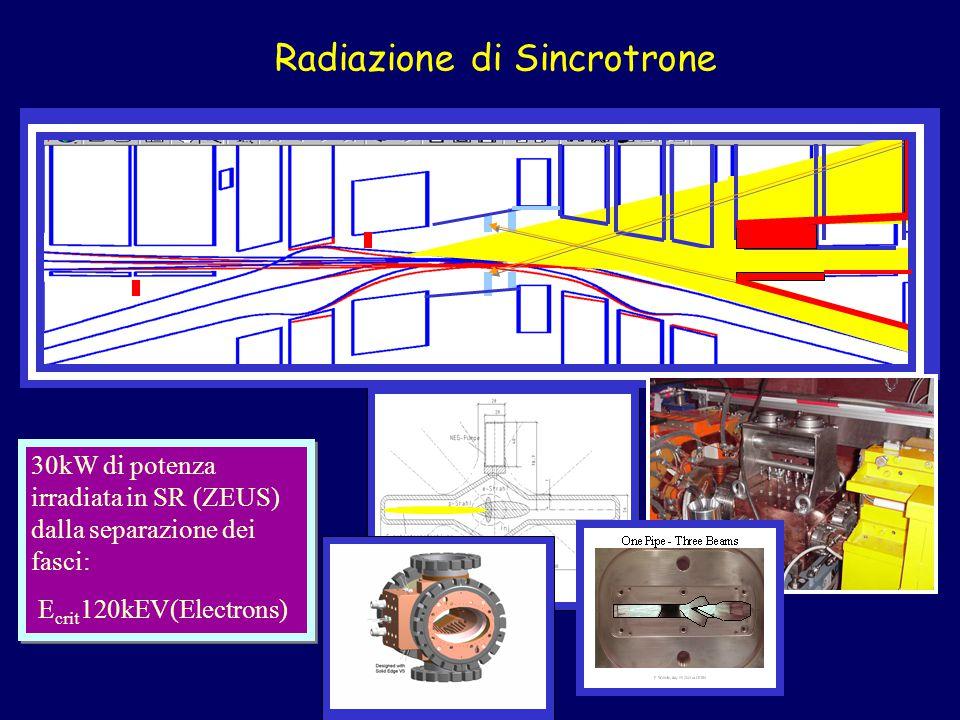 Radiazione di Sincrotrone 30kW di potenza irradiata in SR (ZEUS) dalla separazione dei fasci: E crit 120kEV(Electrons) 30kW di potenza irradiata in SR (ZEUS) dalla separazione dei fasci: E crit 120kEV(Electrons)
