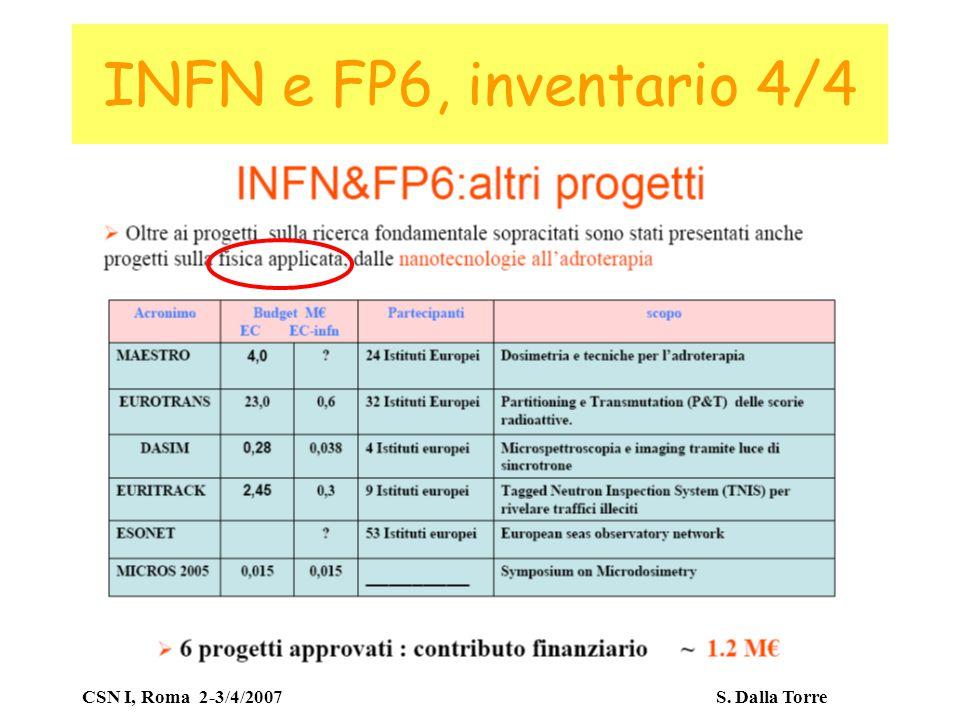 CSN I, Roma 2-3/4/2007 S. Dalla Torre INFN e FP6, inventario 4/4