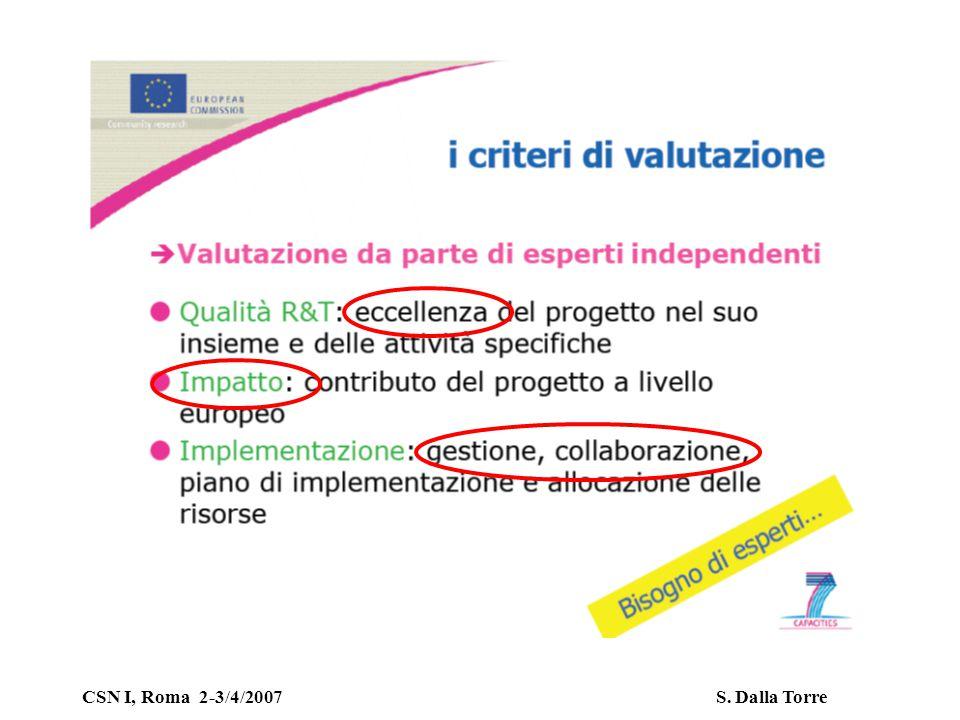 CSN I, Roma 2-3/4/2007 S. Dalla Torre