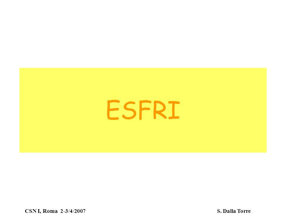 CSN I, Roma 2-3/4/2007 S. Dalla Torre ESFRI