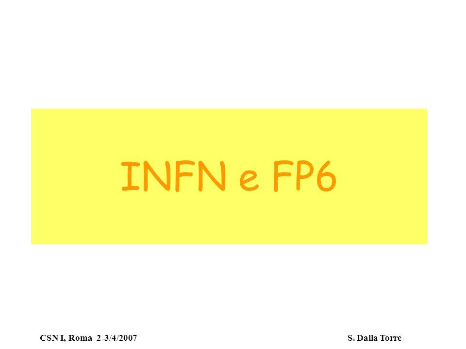 CSN I, Roma 2-3/4/2007 S. Dalla Torre INFN e FP6