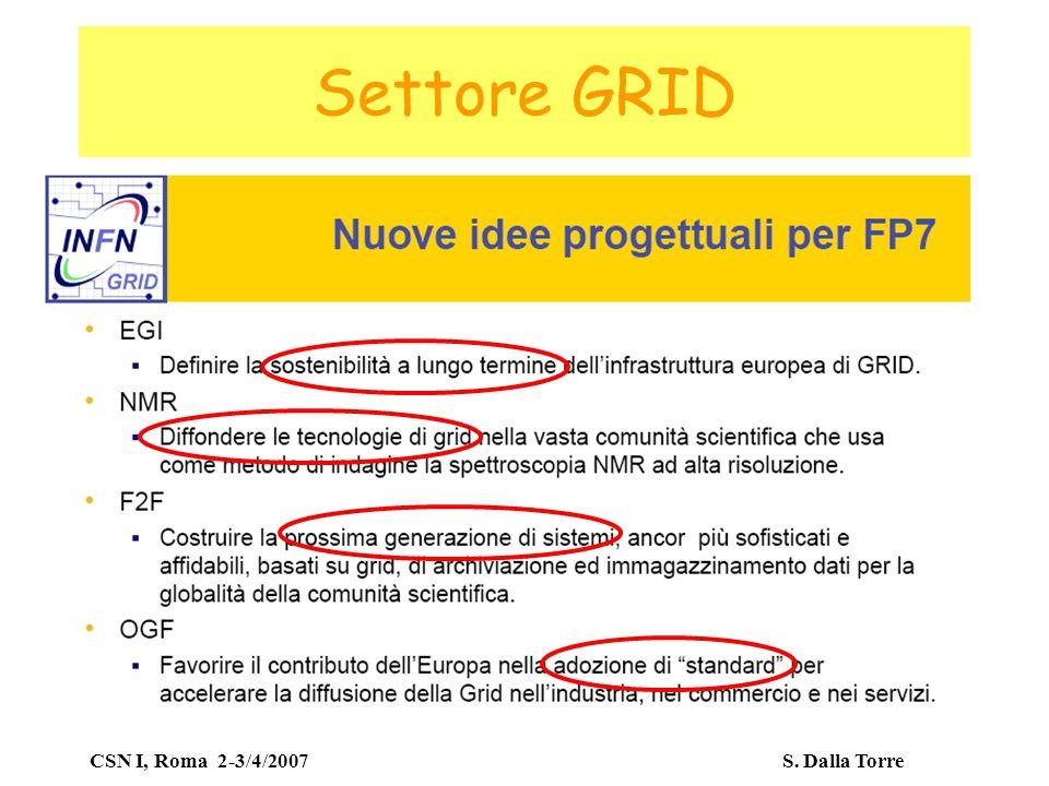 CSN I, Roma 2-3/4/2007 S. Dalla Torre Settore GRID