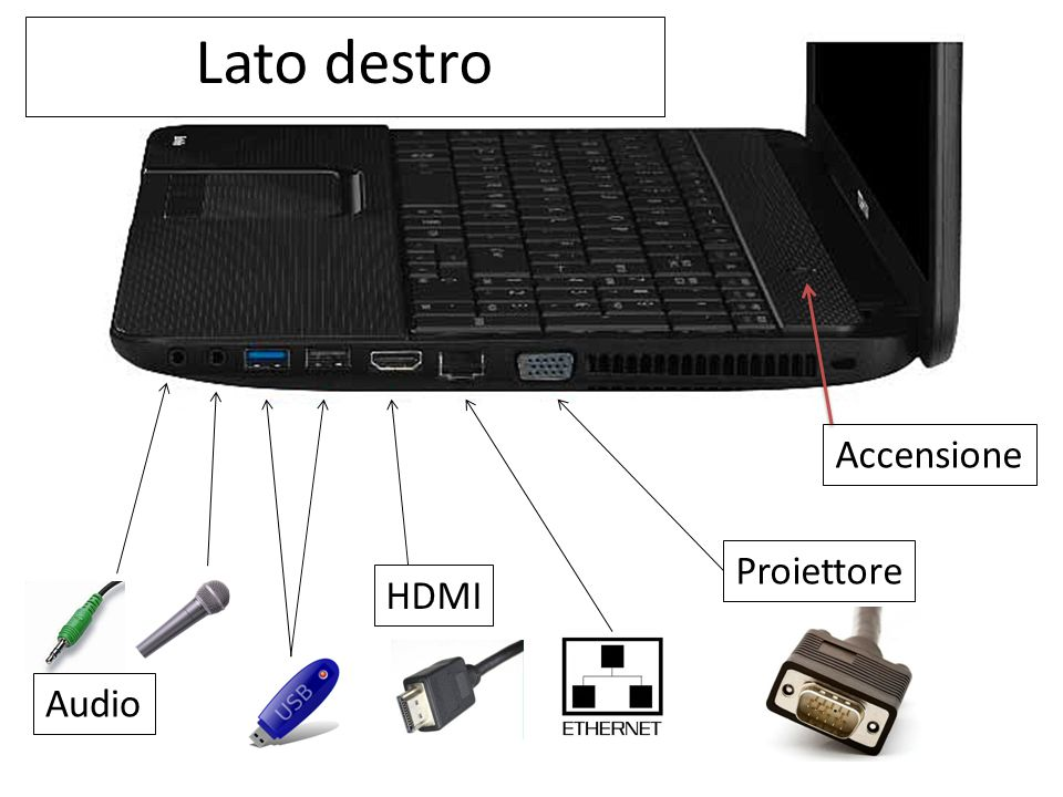 Proiettore Audio HDMI Accensione Lato destro