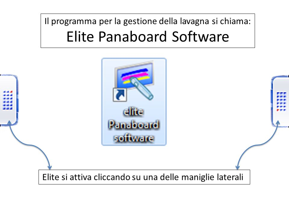 Il programma per la gestione della lavagna si chiama: Elite Panaboard Software Elite si attiva cliccando su una delle maniglie laterali