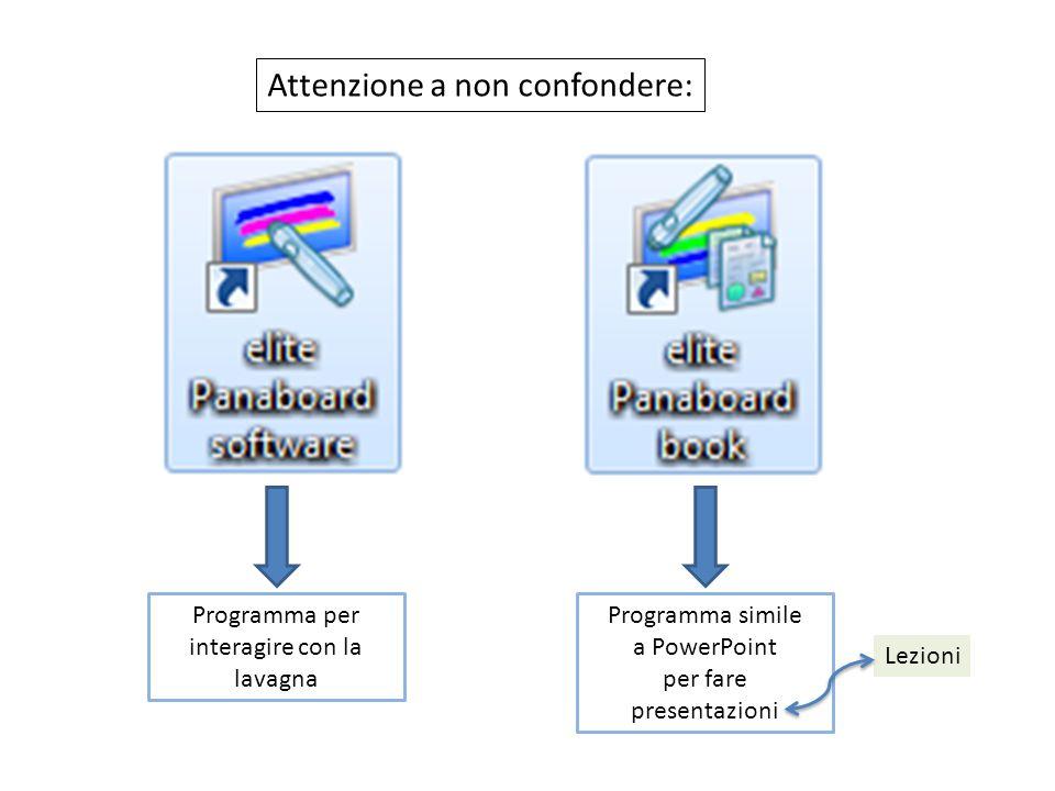 Programma simile a PowerPoint per fare presentazioni Lezioni Programma per interagire con la lavagna Attenzione a non confondere: