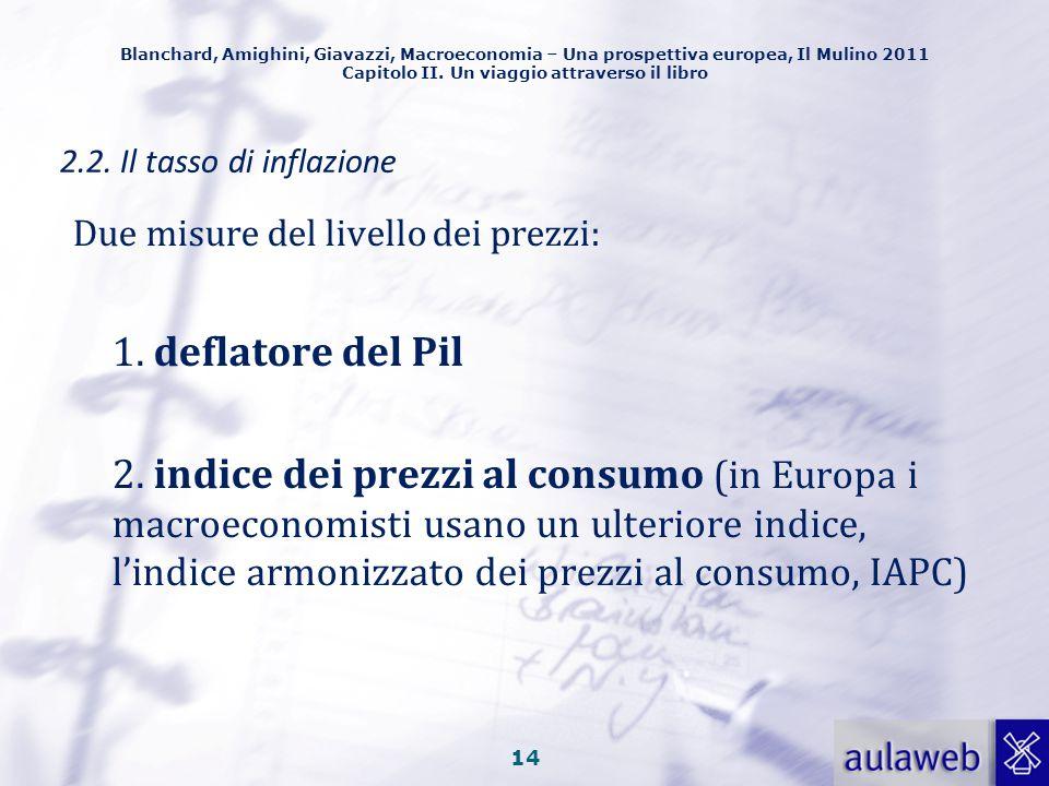 Due misure del livello dei prezzi: 1. deflatore del Pil 2. indice dei prezzi al consumo (in Europa i macroeconomisti usano un ulteriore indice, l'indi