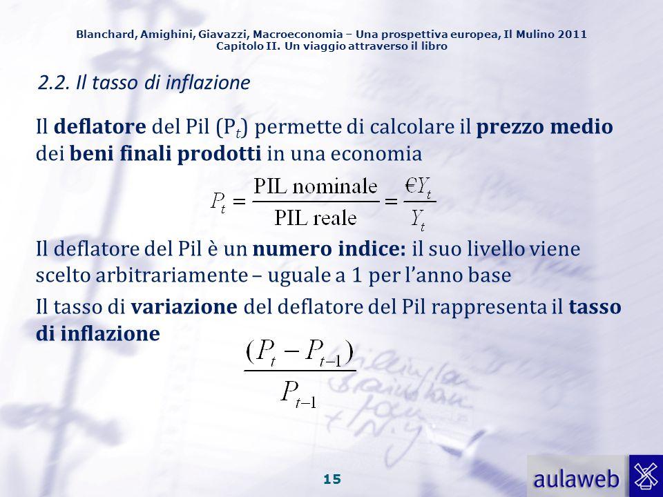 Il deflatore del Pil (P t ) permette di calcolare il prezzo medio dei beni finali prodotti in una economia Il deflatore del Pil è un numero indice: il