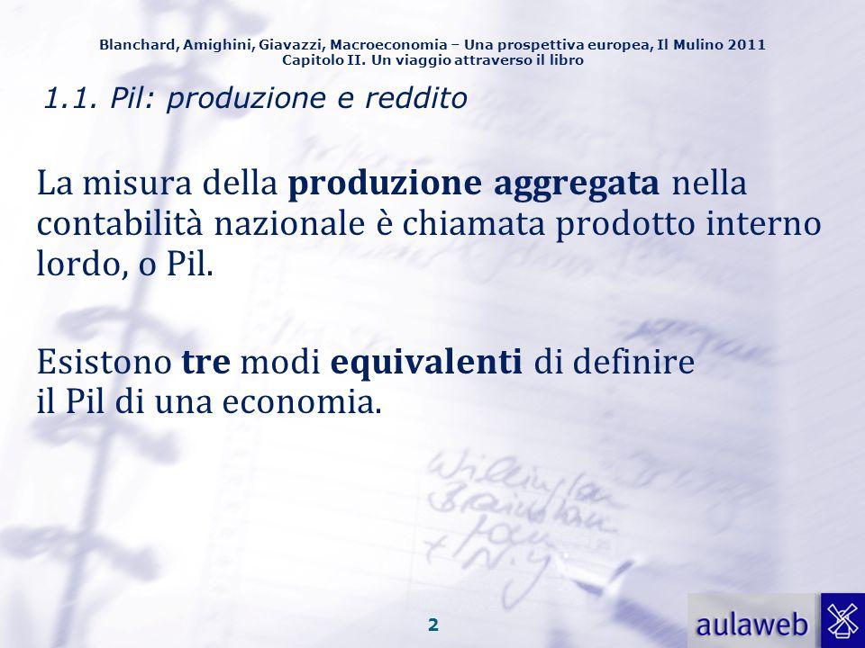 1.1. Pil: produzione e reddito La misura della produzione aggregata nella contabilità nazionale è chiamata prodotto interno lordo, o Pil. Esistono tre