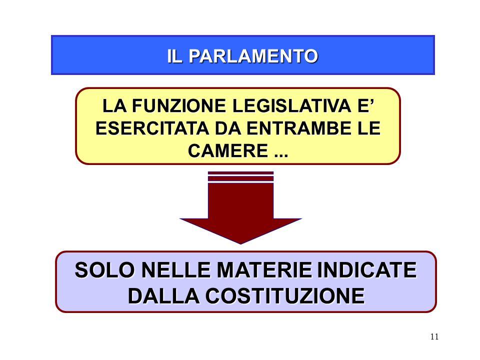 11 IL PARLAMENTO SOLO NELLE MATERIE INDICATE DALLA COSTITUZIONE LA FUNZIONE LEGISLATIVA E' ESERCITATA DA ENTRAMBE LE CAMERE...